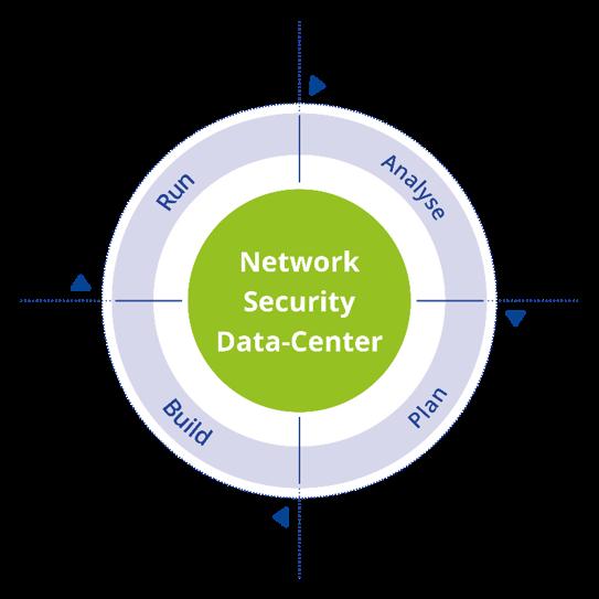 circular grafik network security data-center